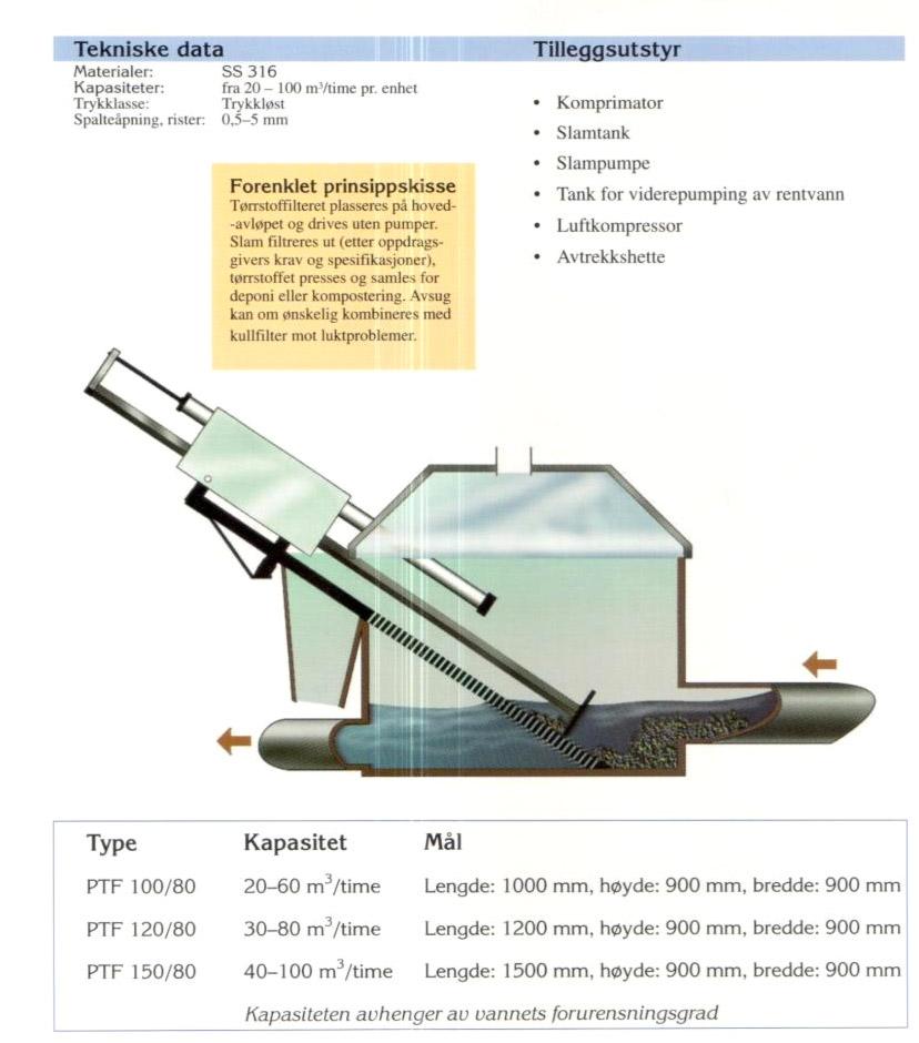 torrstoffilter-teknisk
